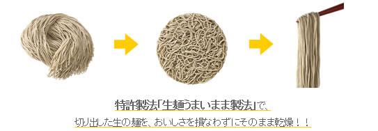 1411_seimen_kamodashisoba_gaiyou01.jpg