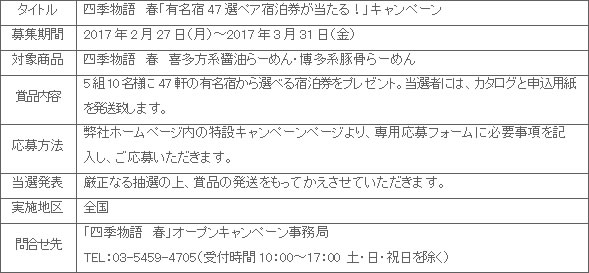 1702_shikimonogatari_haru_CPgaiyou.jpg