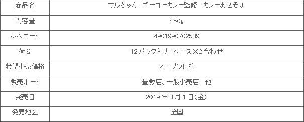 1903_gogokare-mazesoba_syousai.jpg