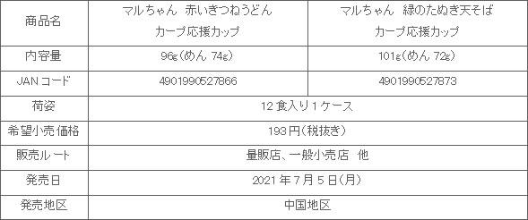 2107_akamidori_carp_shuosai.jpg
