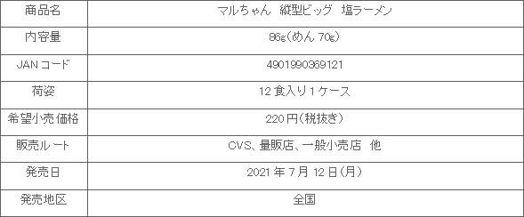 2107_tatebig_shiora-men_shousai.jpg