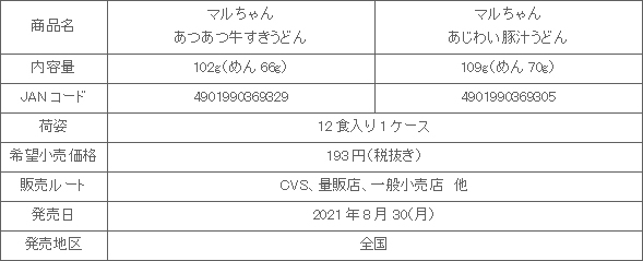 2108_gyusukiudon_tonjiruudon_shousai.jpg