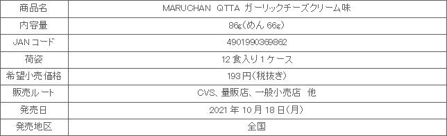 2110_QTTA_garlic_cheese_cream_shousai.jpg